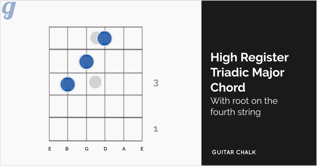 High Register Major Triadic Chord (with root on the fourth string)(1)