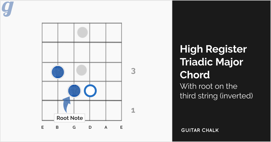 High Register Major Triadic Chord (with root on the third string)(second version)