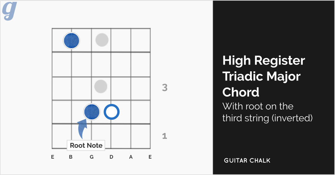 High Register Major Triadic Chord (with root on the third string)(third version)