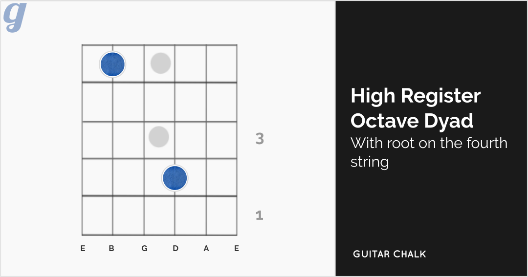 High Register Octave Dyad (with root on the fourth string)