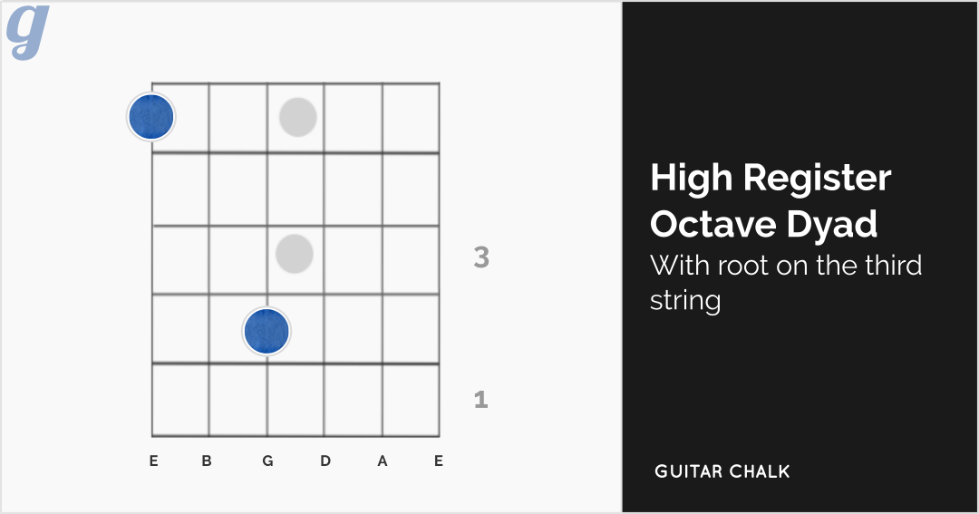 High Register Octave Dyad (with root on the third string)