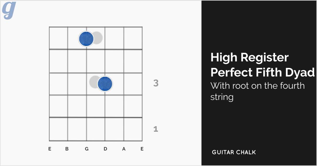 High Register Perfect Fifth Dyad Chord Diagram