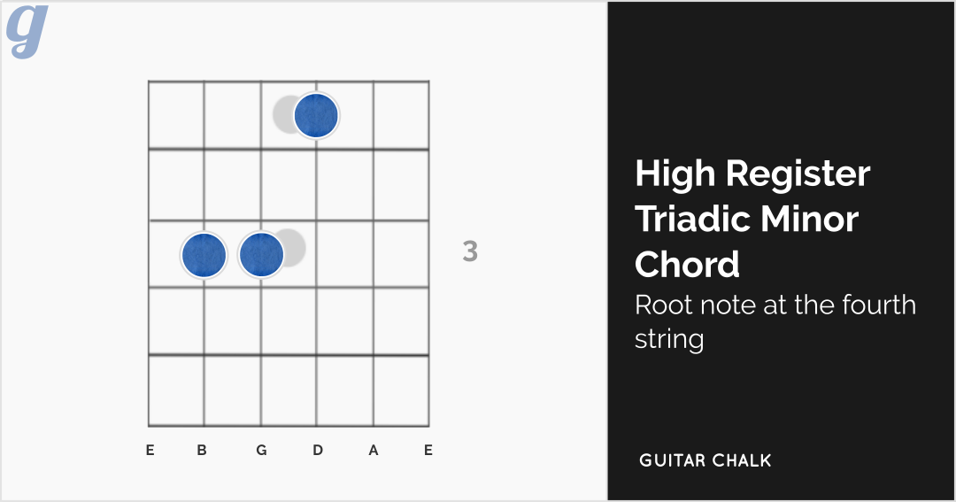 High Register Triadic Minor Chord (with root at the fourth string)