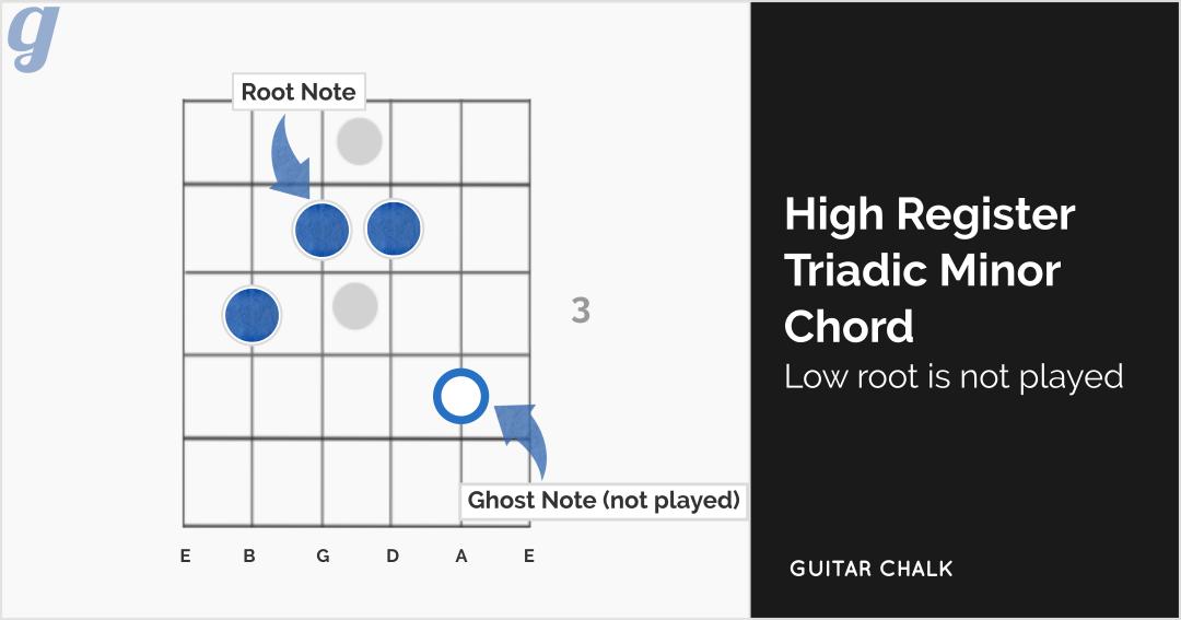 High Register Triadic Minor Chord