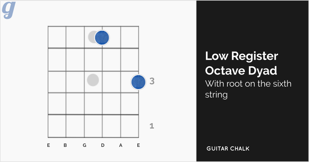 Low Register Octave Dyad (with root on the sixth string)