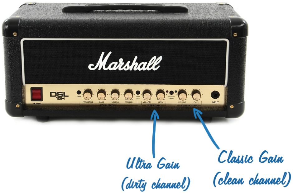 Marshall DSL15H with Volume Knob Labels