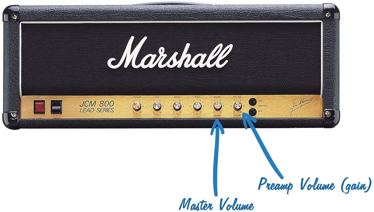 Marshall JCM 800 with Volume Knob Labels