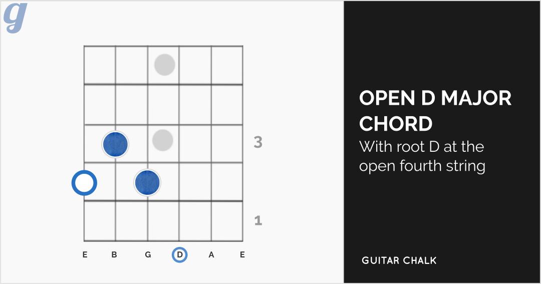 Open D Major Chord