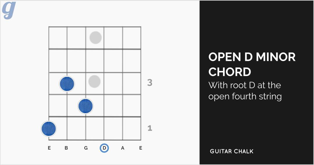 Open D Minor Guitar Chord Diagram