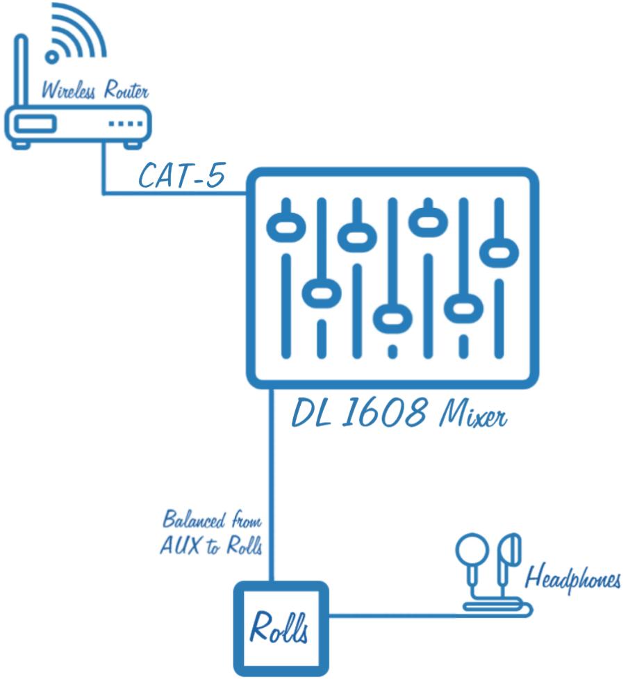 Portable PA System Diagram