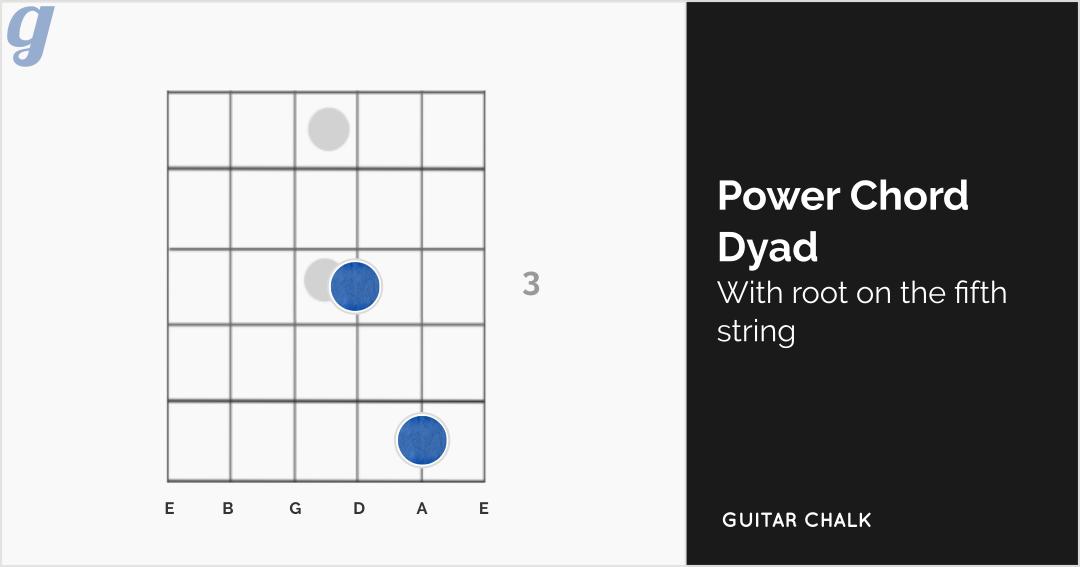 Power Chord Dyad (fifth string)(fixed)