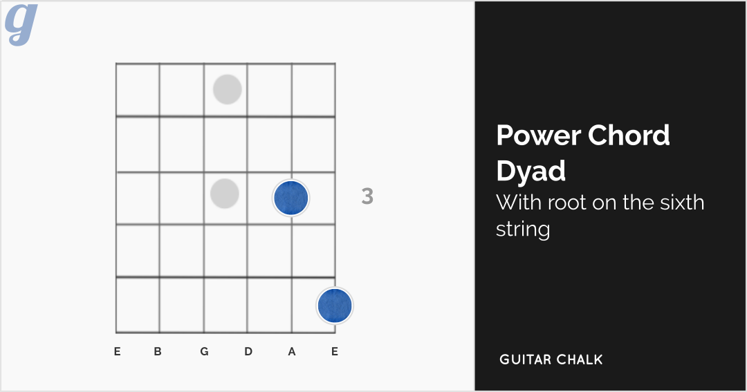 Power Chord Dyad (sixth string root)