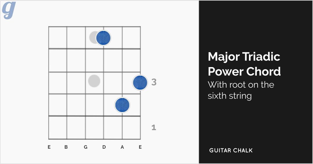 Triadic Major Power Chord (root on the sixth string)