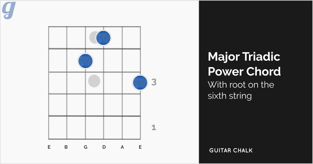 Triadic Major Power Chord (version two) (root on the sixth string)