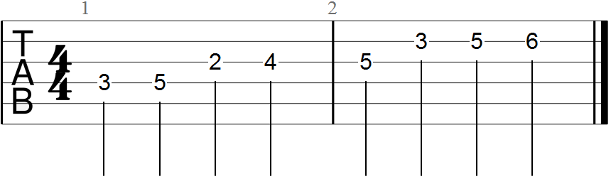 Lydian Mode Guitar Tab