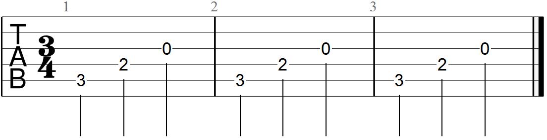 C Major Chord Arpeggio Guitar Tab (2)
