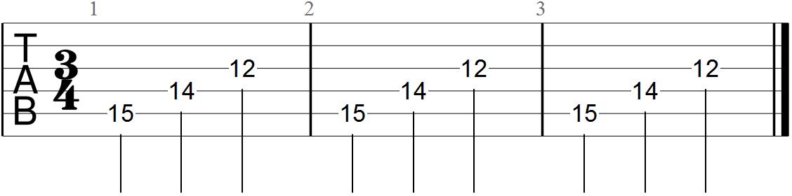 C Major Chord Arpeggio Guitar Tab (3)