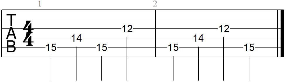 C Major Chord Arpeggio Guitar Tab