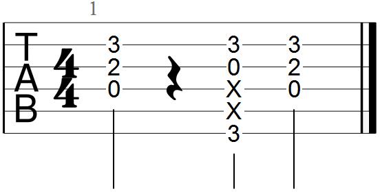 Chord Progression Tab #1