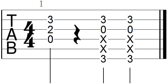 Chord Progression Tab #2