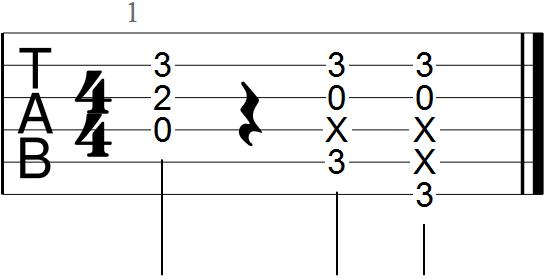 Chord Progression Tab #3