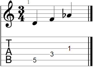 D Diminished Triad Guitar Tab Example