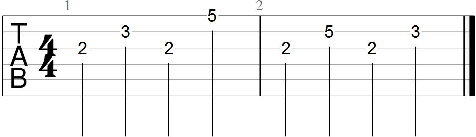 D Major Chord Arpeggio Guitar Tab (2)