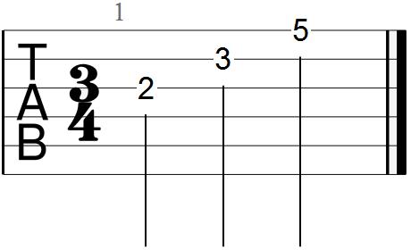 D Major Chord Arpeggio Guitar Tab