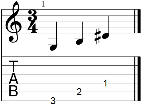 G Augmented Triad Guitar Tab