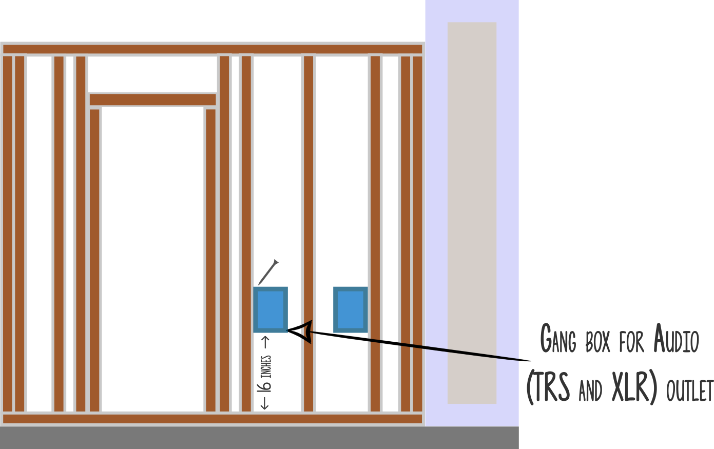 Gang Box for Audio Outlet Diagram