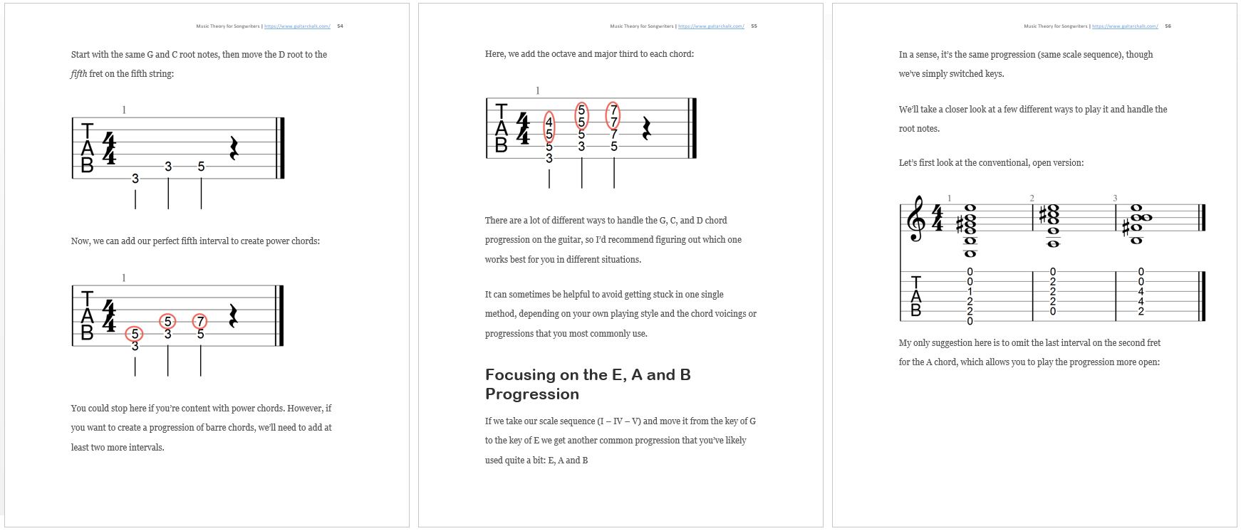 Graphics used in Music Theory for Songwriters eBook