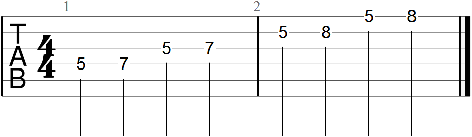 Guitar Scale Table Example for Medium Article