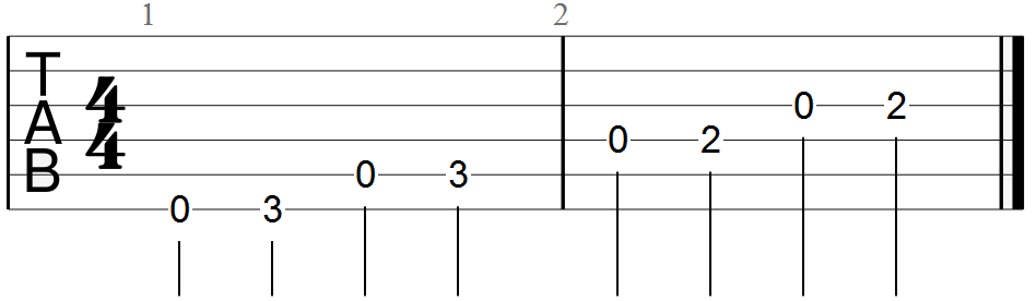 Guitar Scale Tab Example