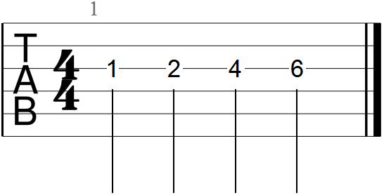 Melody Example Guitar Tab