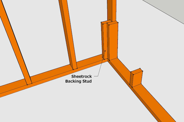 Frame Corner Backing Example