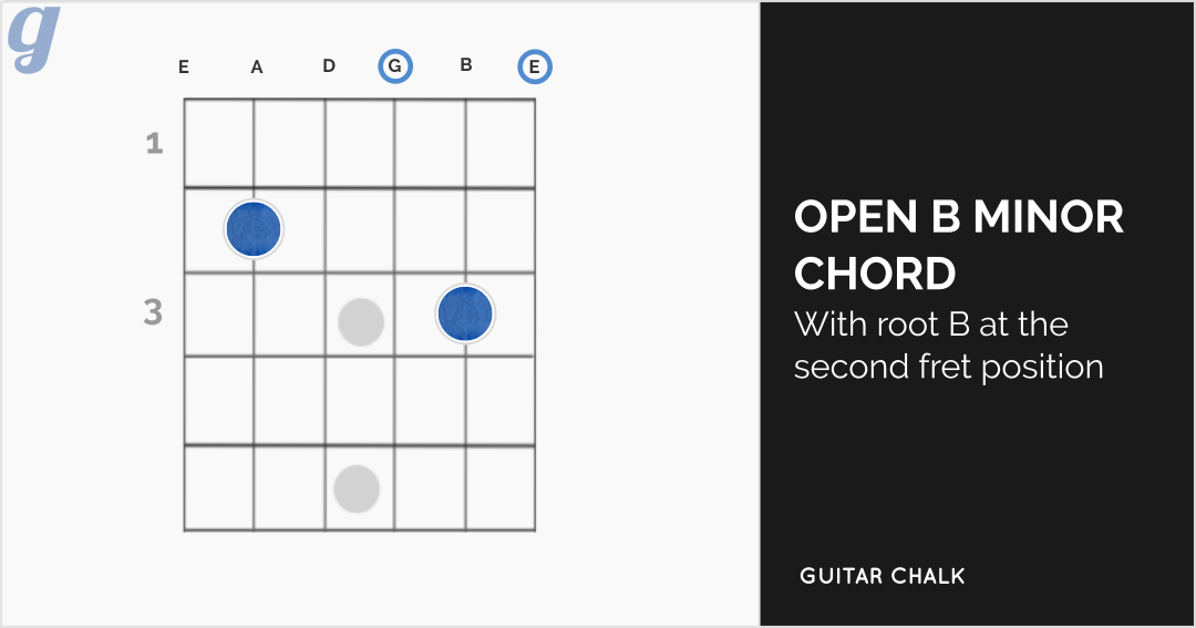 B Minor Open Chord Shape Guitar Diagram with High E Note