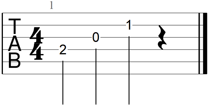 C Major Triad First Inversion
