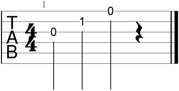 C Major Triad Second Inversion