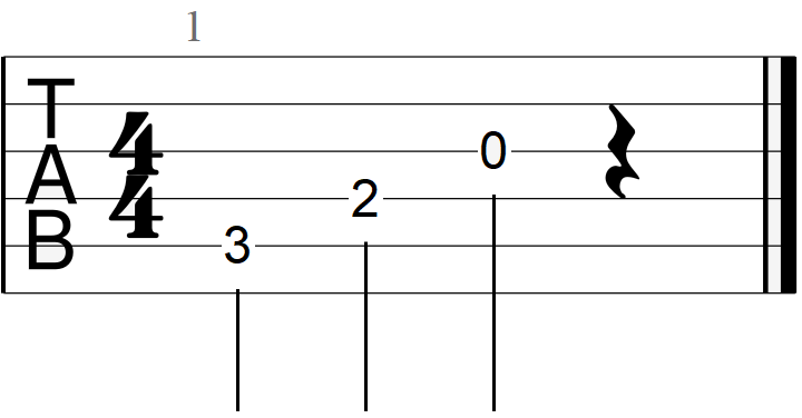 C Major Triad