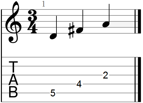 D Major Triad Example