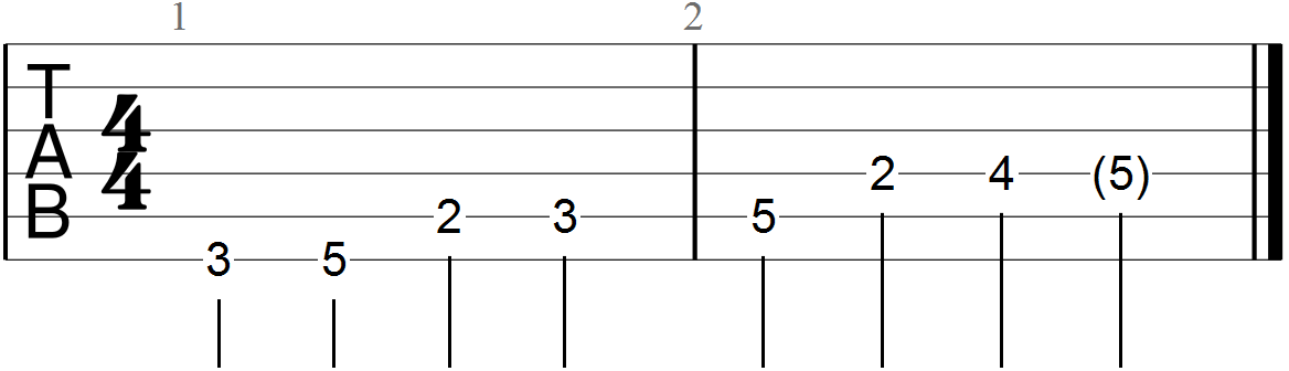 Diatonic Scale Guitar Example in the key of G Major