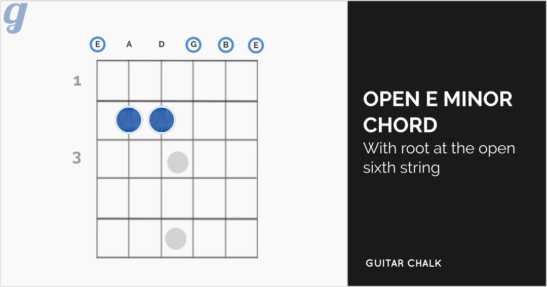 E Minor Chord Diagram for Guitar