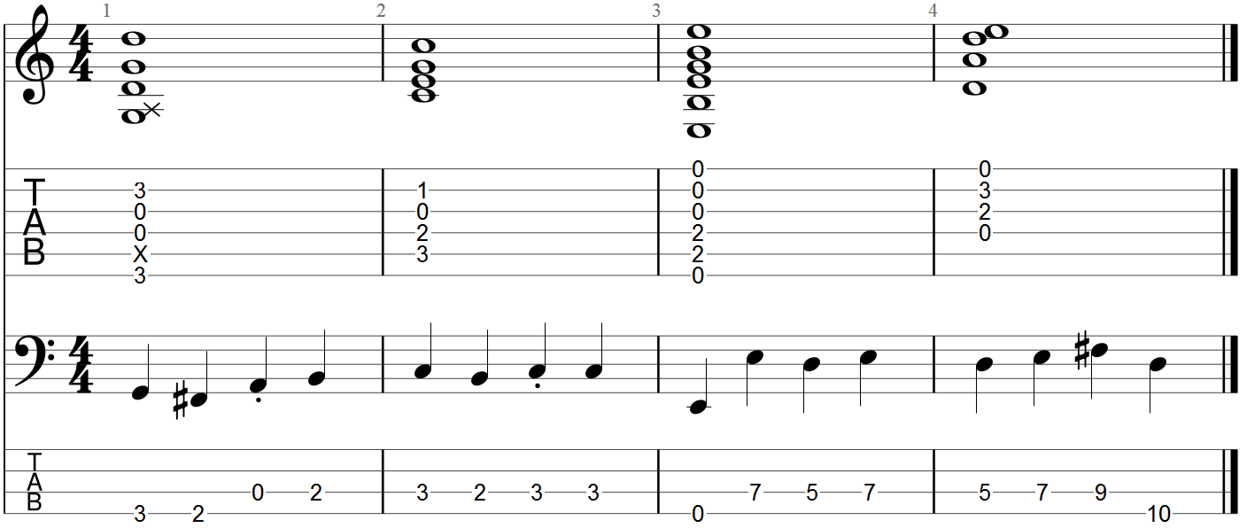 Example Tab in Guitar Pro 7