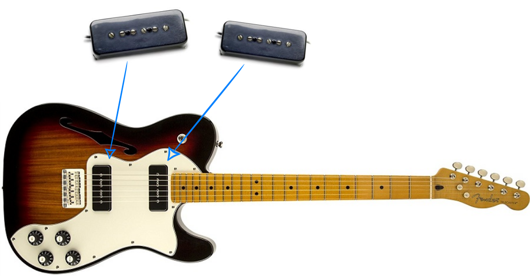 Fender Modern Player Thinline Telecaster Pickup Upgrade