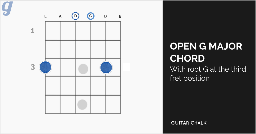G-Major-Guitar-Chord-Diagram-alternate-voicing