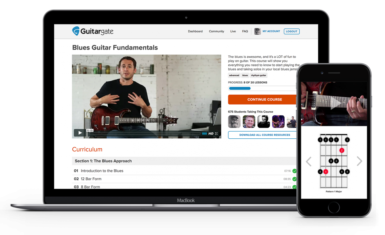 Guitar Gate Image for Online Guitar Lessons Roundup