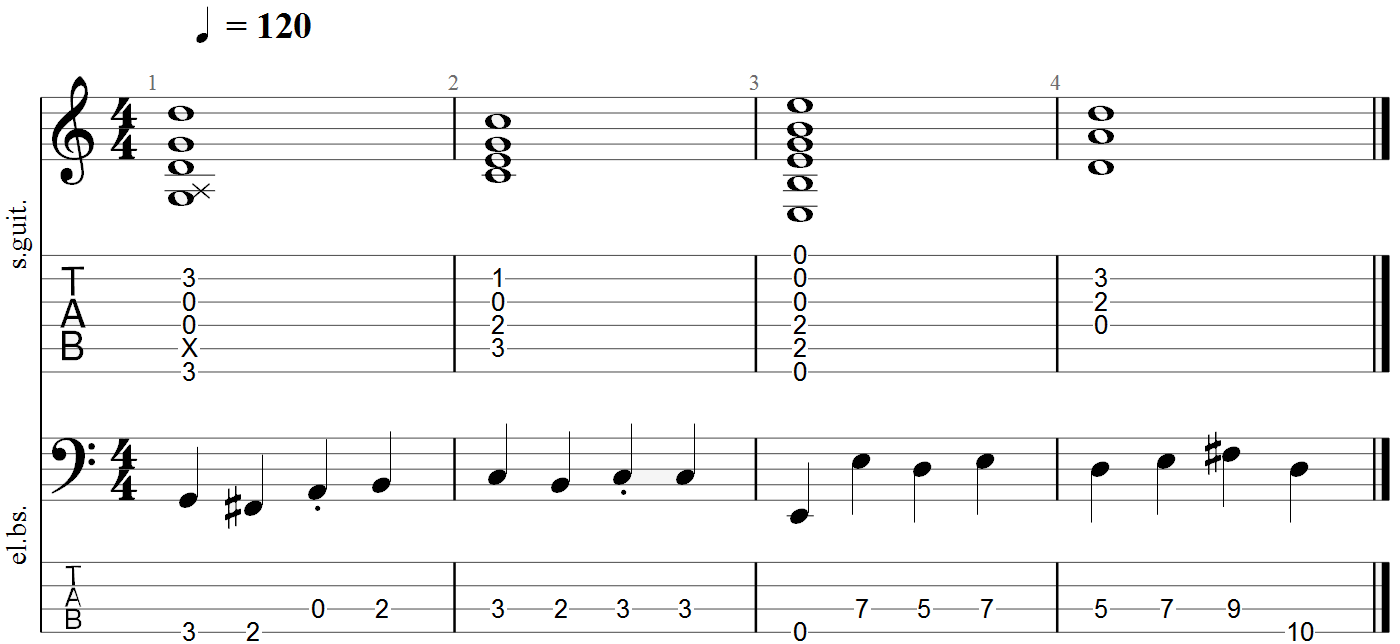 Guitar Pro 7 Bass and Guitar Tab Example