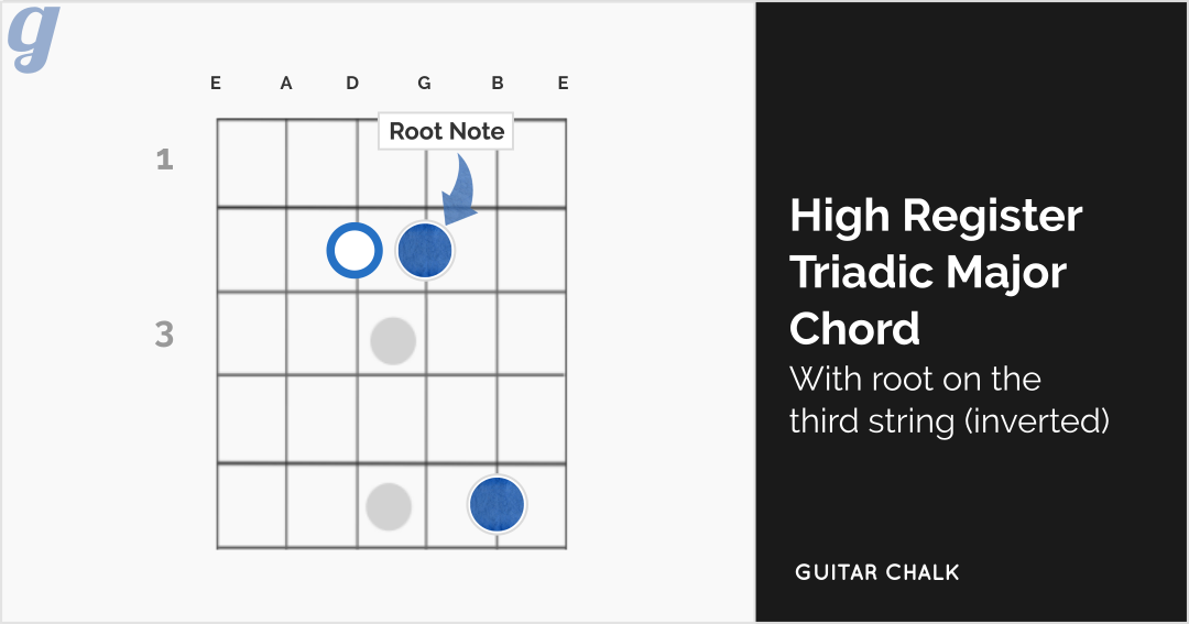 High Register Major Triadic Chord with Root Inversion