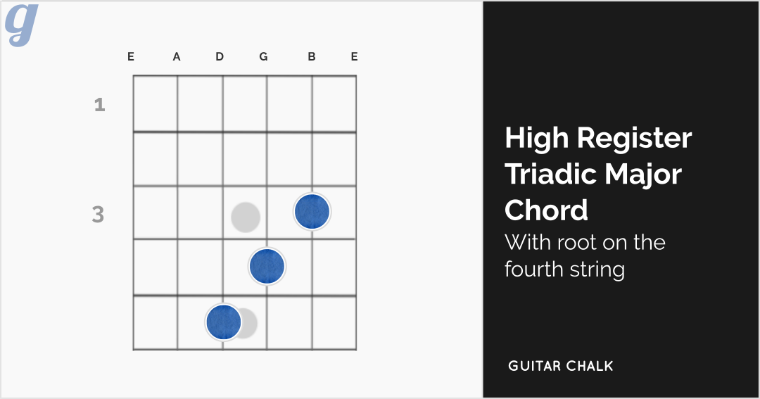 High-Register-Major-Triadic-Chord-with-root-on-the-fourth-string1