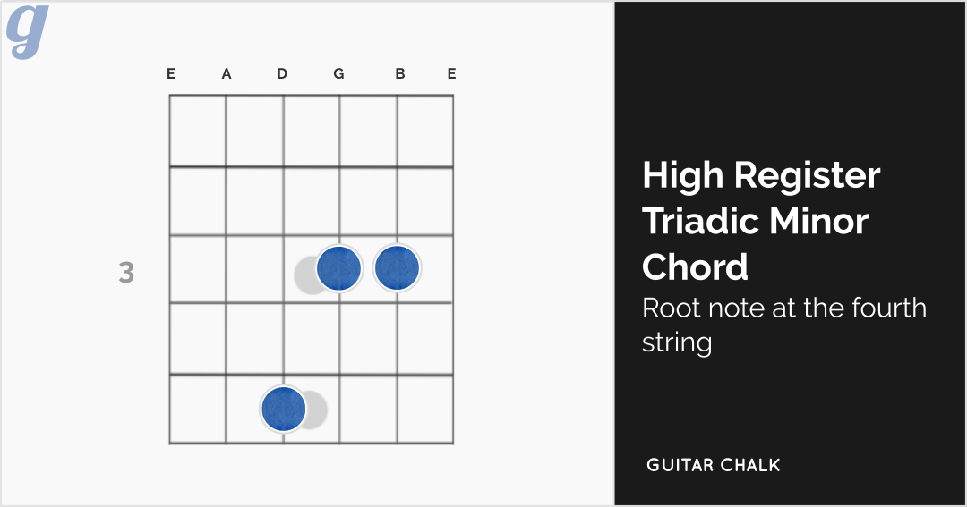 High-Register-Triadic-Minor-Chord-with-root-at-the-fourth-string